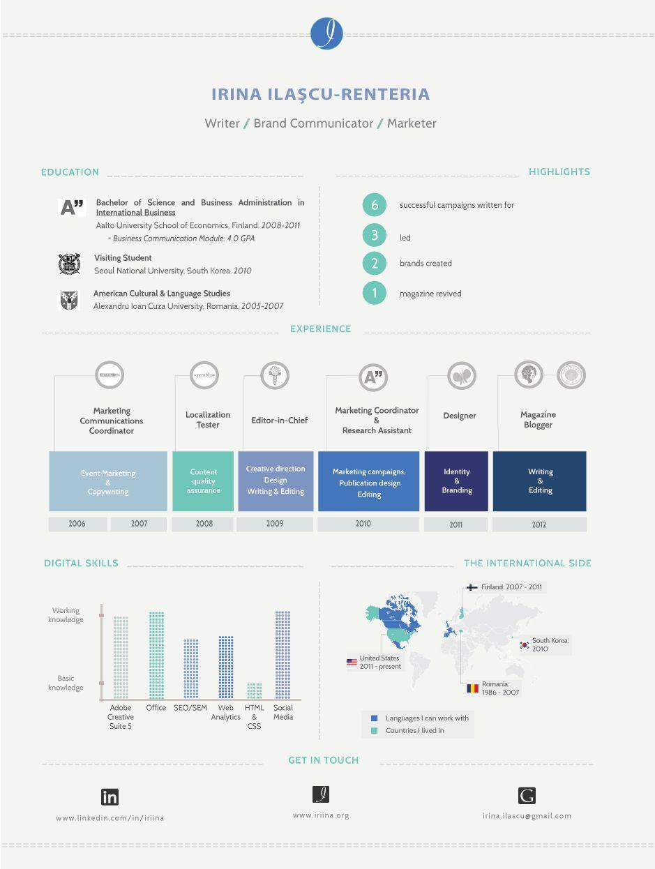 infographics infographic resume by irina ilascu rentería