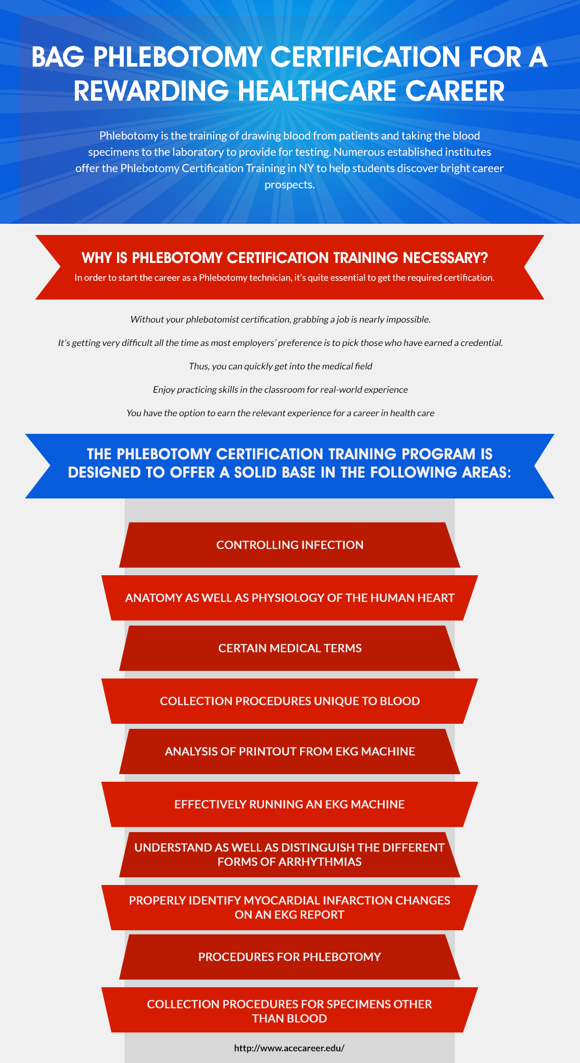 Bag phlebotomy certification for a rewarding healthcare career 1betcityfo Gallery