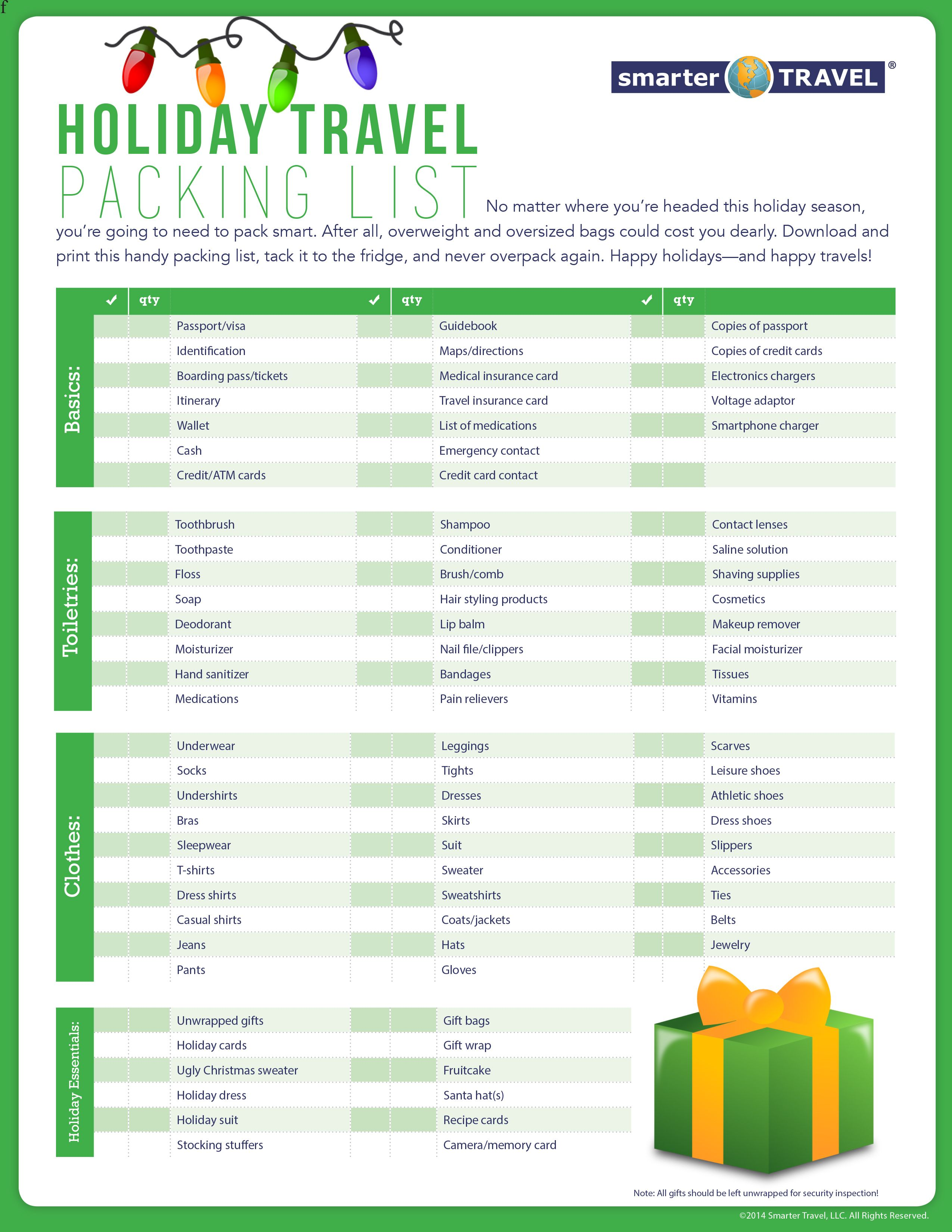 The Ultimate Holiday Packing List Holiday Packing Lists