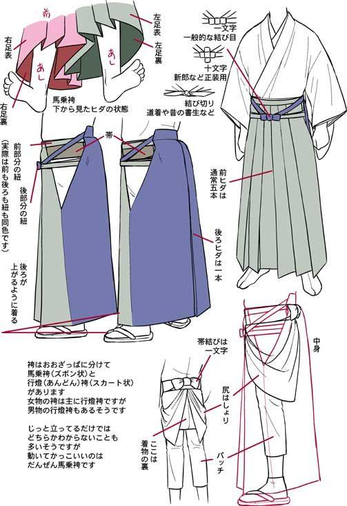 esquema de hakama - roupa