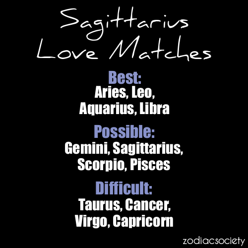 sagittarius march 8 compatibility