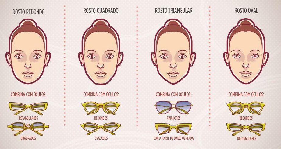 Será que você sabe escolher seus óculos  Dicas de acordo com seu ... 5087870785