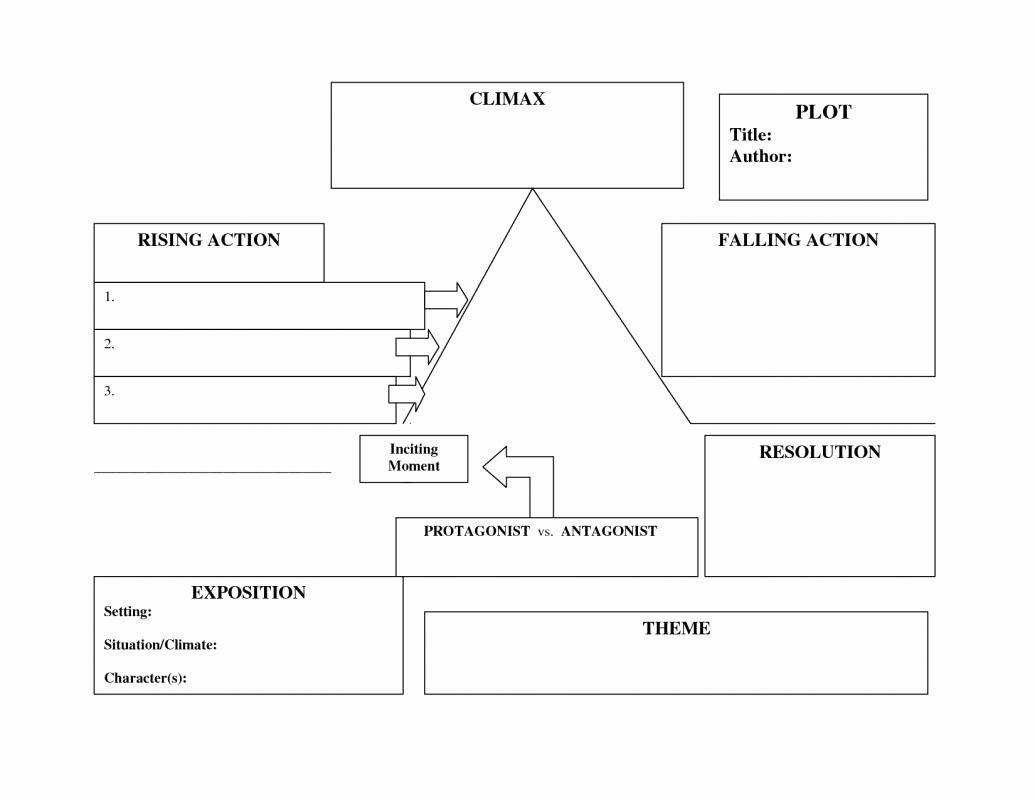 Plot Diagram Graphic organizer Elegant Plot Diagram Maker ...