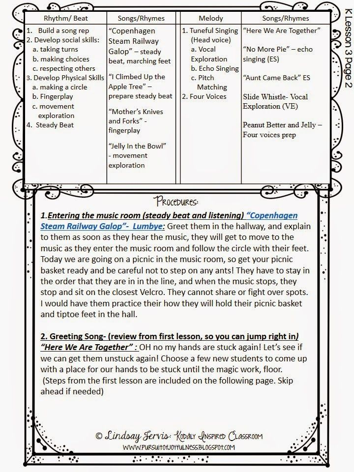 Lesson Plan Format This contains an example of a music lesson - lesson plan objectives