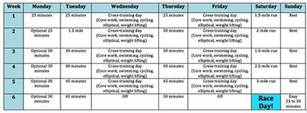 6 Week 5k Training Plan With A Music Mix 6 Week 5k Training Plan