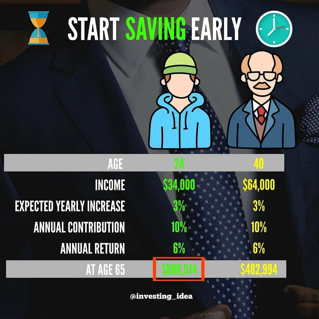 Start saving Double tap if you agree hustleup