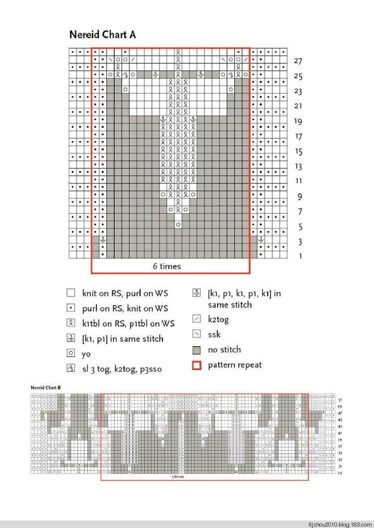 Накидки спицами (схемы из интернета).