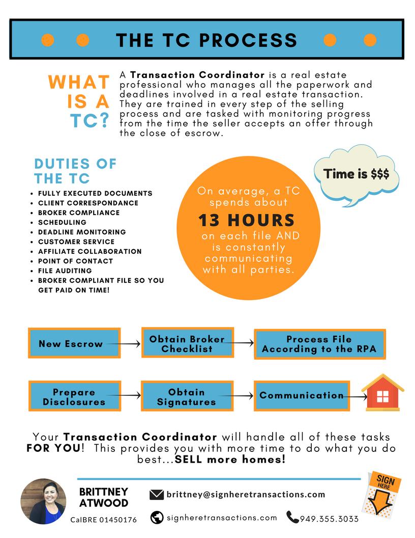 A Quick Look The Tc Process Transactioncoordinator Tc