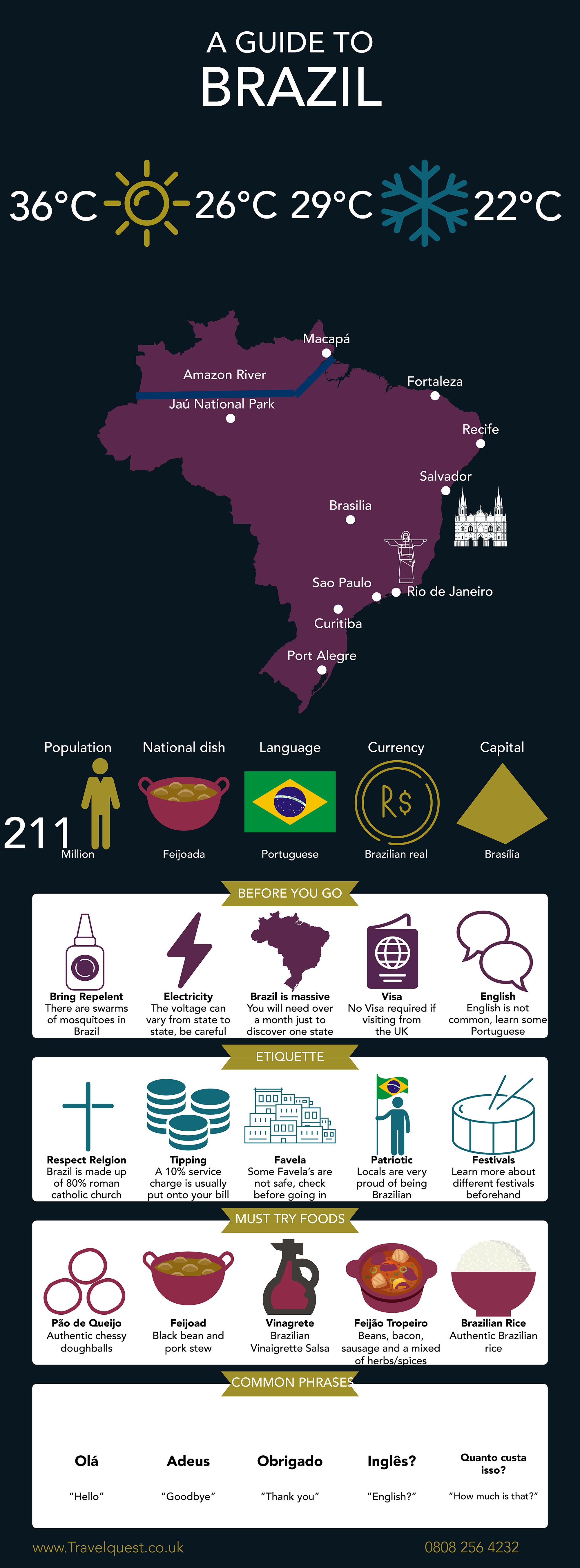 Holidays In Brazil
