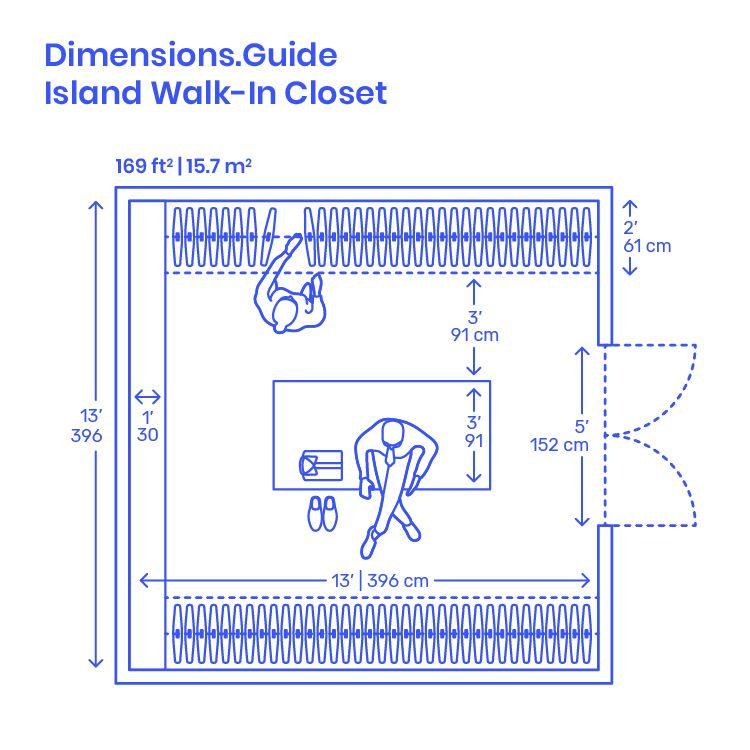 Walk In Closet Dimensions