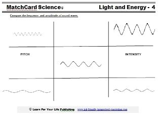 Sound Waves Worksheet | CC cycle 2 science | Pinterest | Sound ...
