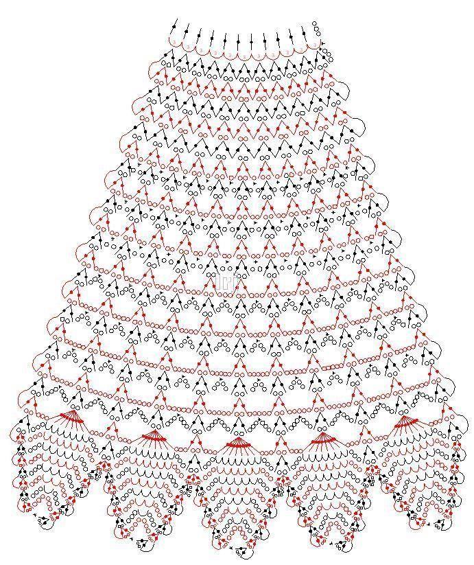 Pin de Cristina Jelescu en crochet skirts | Pinterest | Falda ...