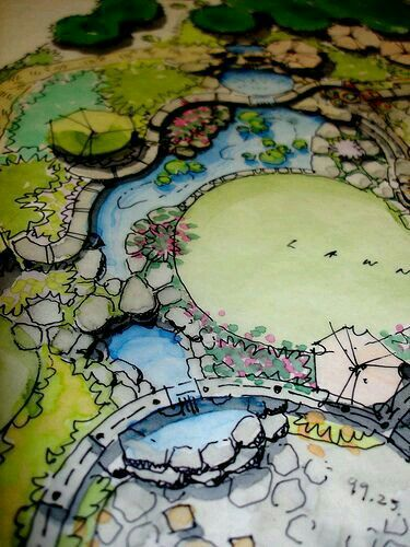 Pin By Aisy On Design Landscape Architecture Drawing