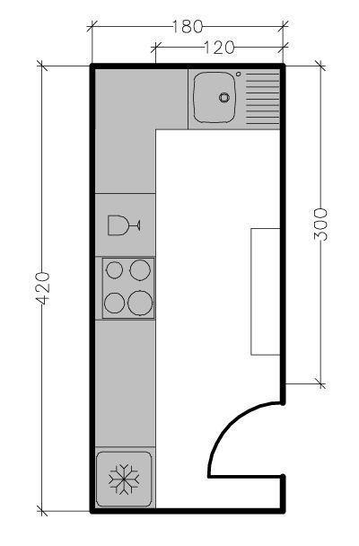 Plan de cuisine en l 8 exemples pour optimiser l 39 espace - Plan de travail cuisine grande longueur ...