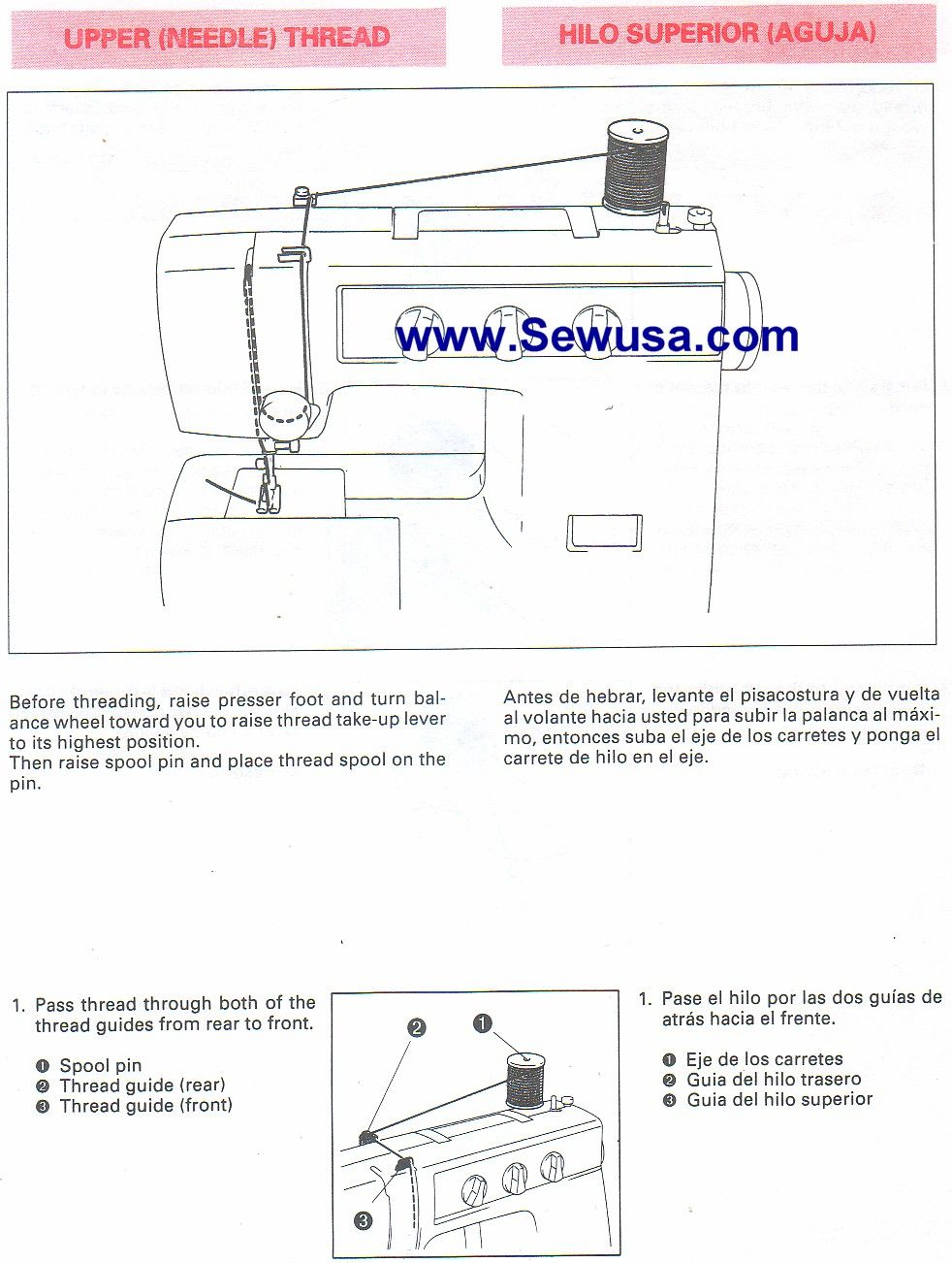 Brother VX 1100 Sewing Machine Threading Diagram | Sew What? | Brother sewing machines, Sewing