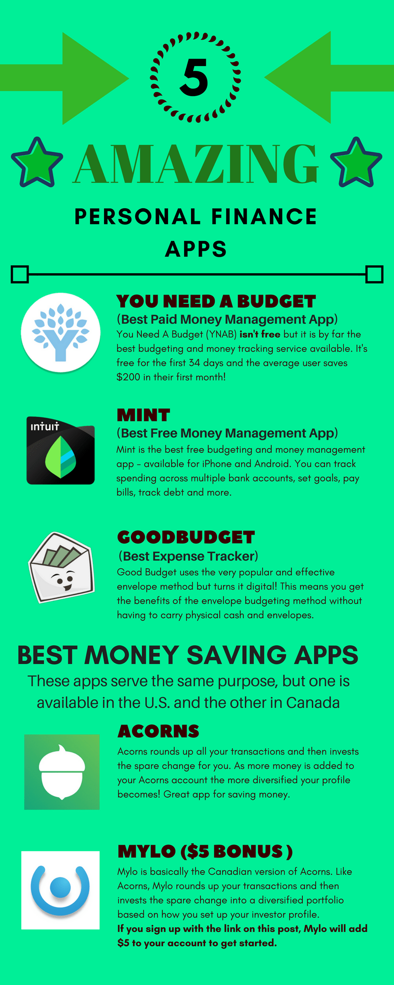 Best free personal finance app for iphone