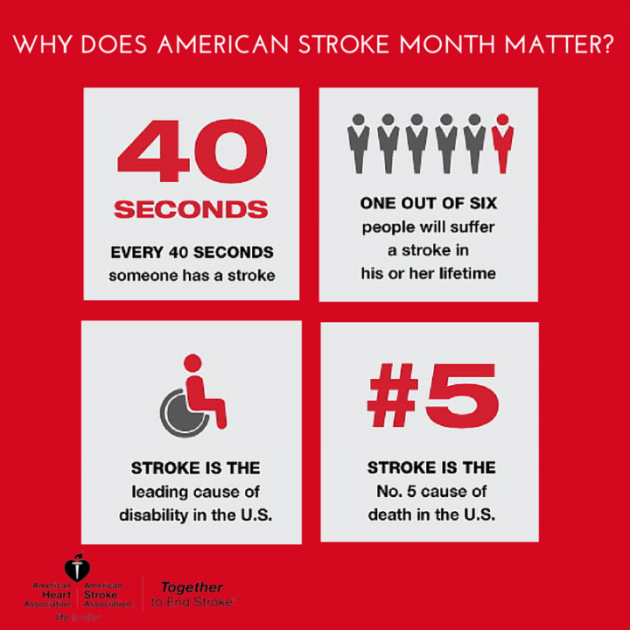 Stroke Awareness Stroke Awareness Study Tips Awareness