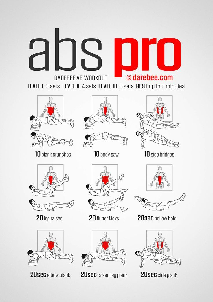 Pin by Ahmad Baari on How To Lose Your Stomach | Gym ...