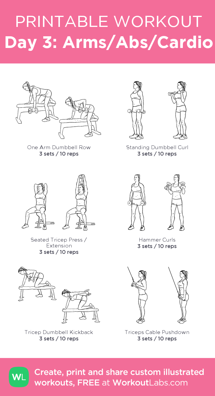 photograph regarding Printable Arm Workouts known as Working day 3: Hands/Stomach muscles/Aerobic: my customized printable exercise session by way of