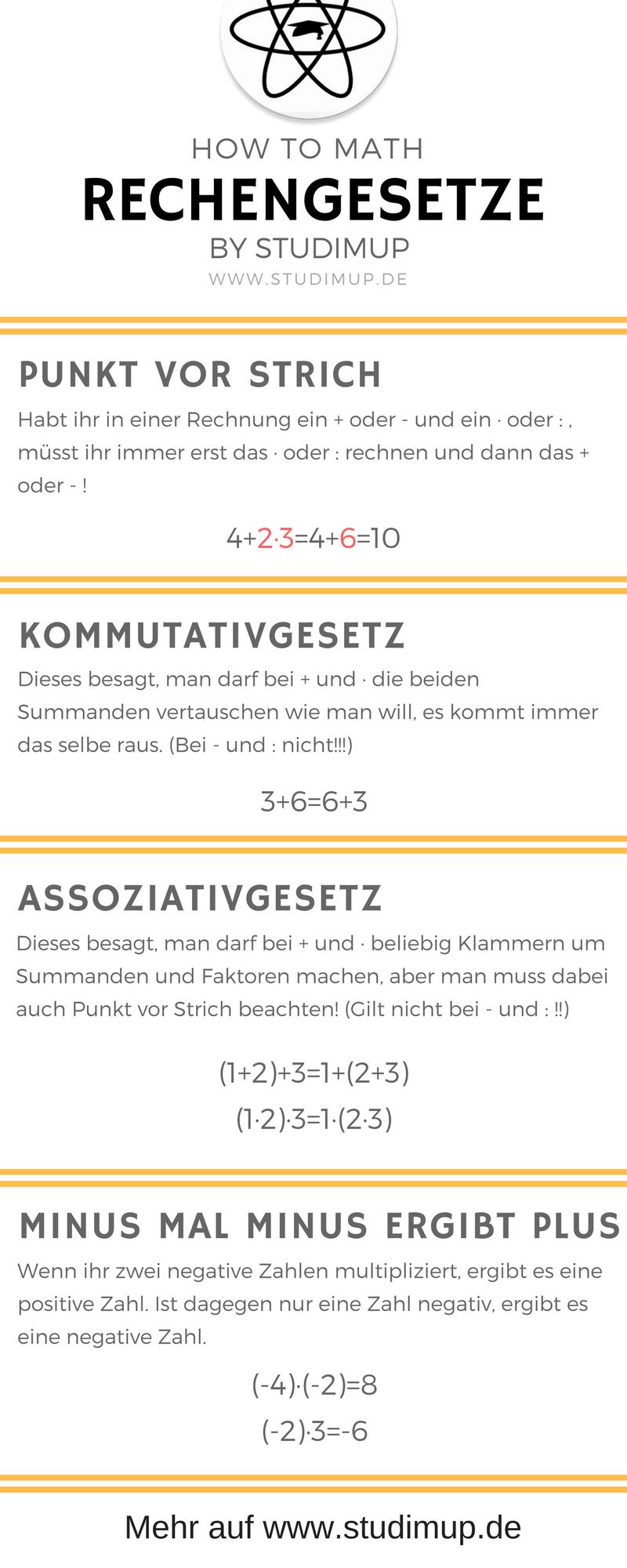 Mathe Spickzettel zum lernen und für den einfachen Überblick über ...