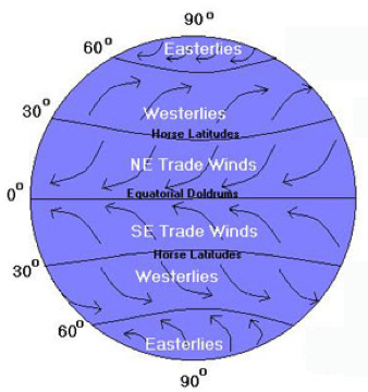 36+ Global wind patterns worksheet Online