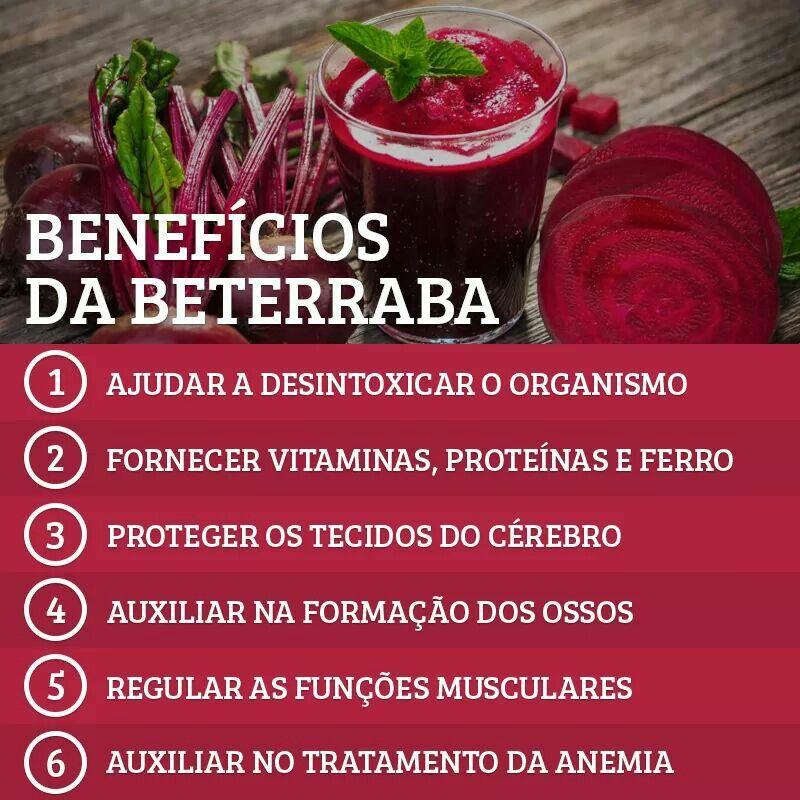 Beterraba