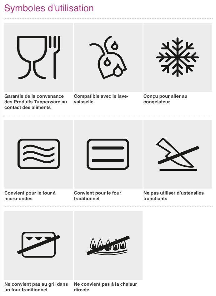 index des icones sur les plats en plastiques trucs et astuces pinterest les plats icone. Black Bedroom Furniture Sets. Home Design Ideas