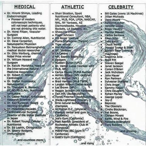 KANGEN WATER IS SPREADING LIKE WILDFIRE AMONG ATHLETES AND CELEBRITIES! ‪#‎alkalinewater‬ ‪#‎ionizers‬ ‪#‎kangenwater‬ WHOSE DRINKING KANGEN WATER? Donald Trump, Bill Gates, Jack Nicholson, Sylvester Stallone, Jay-Z, Beyonce, Celine Dion, Demi Moore, Ashton Kutcher, Angelina Jolie, Brad Pitt, Steven Seagal, Janet Jackson, Conan O'Brien, Jennifer Lopez, Martha Stewart, Carlos Santana, Elton John, Toby Keith, Chuck Norris, Jillian Michaels, Steven Tyler, Floyd Mayweather, Manny Pacquiao…