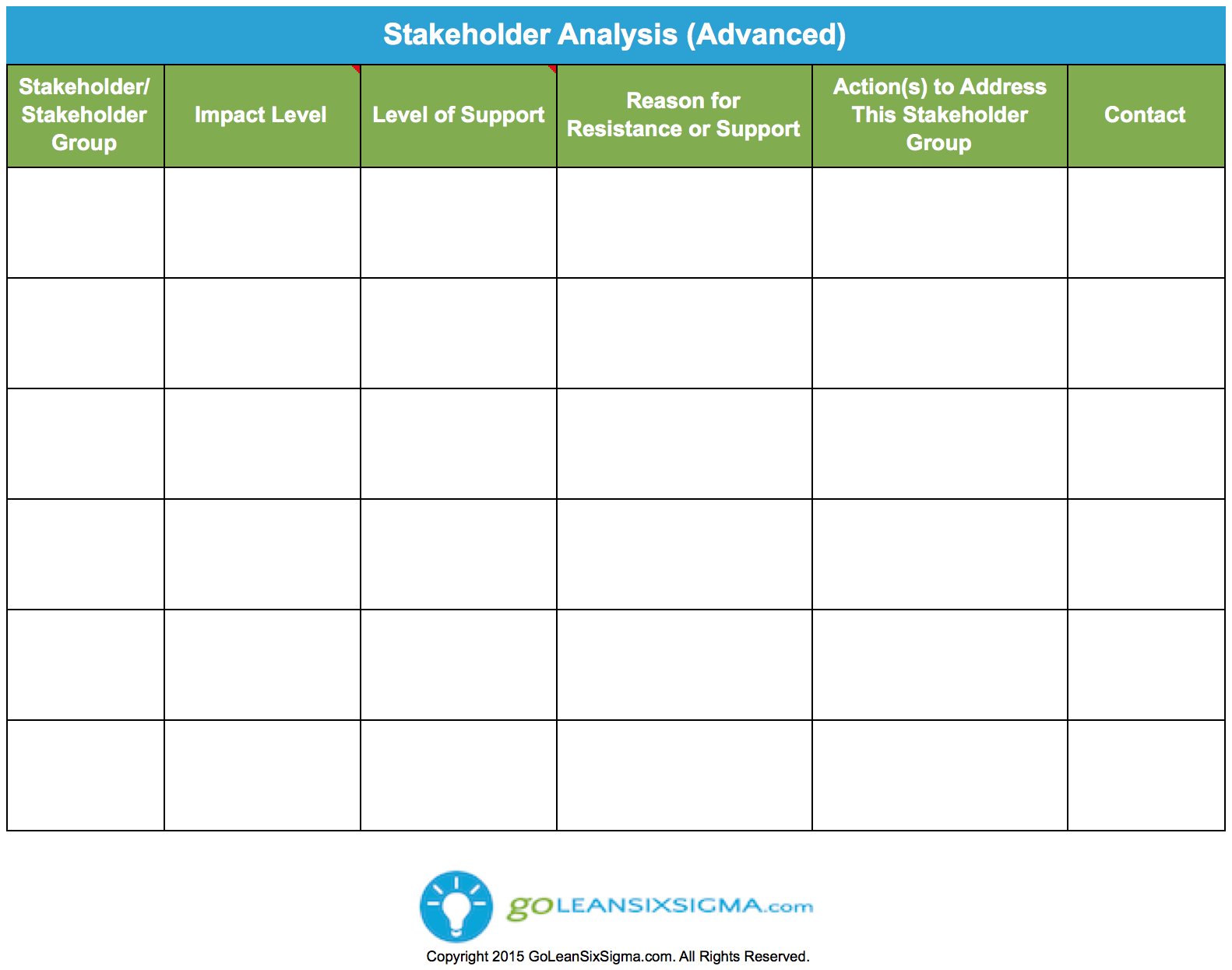Stakeholder Analysis Advanced  GoleansixsigmaCom  Lean Six