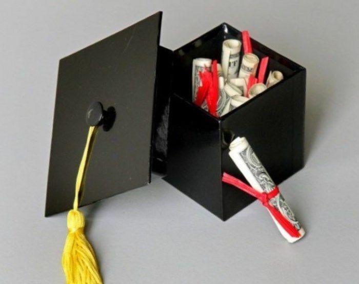 Geschenk Zum Abitur Geschenkideen Gift Ideas