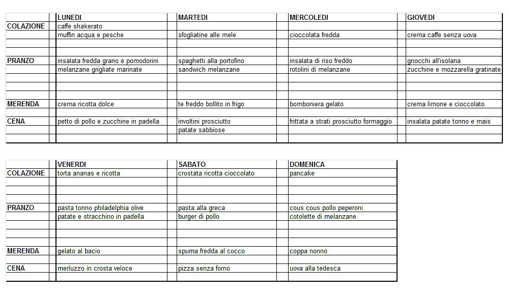 Préférence MENU SETTIMANALE ESTIVO con ricette | Contorni, Bevande e Frutta QN42