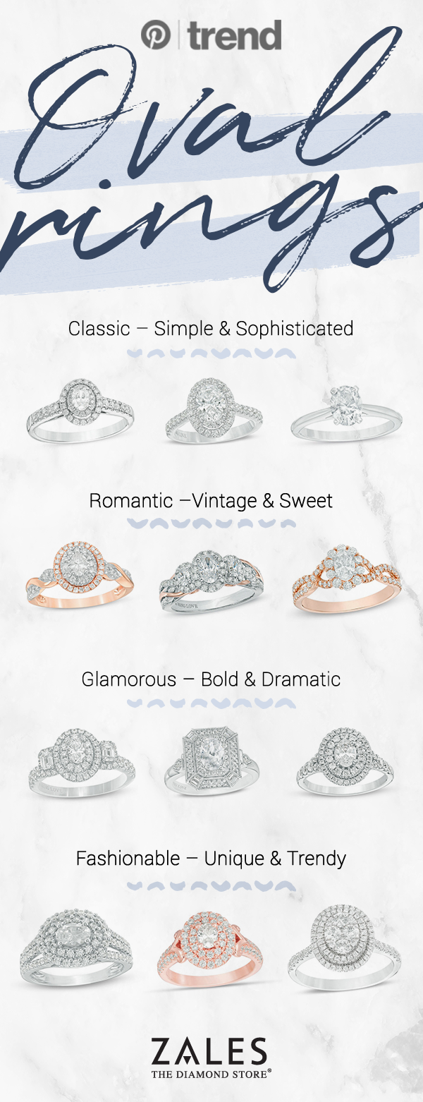 Whats my wedding dress style  Now trending Oval Engagement Rings Whatus your bridal style  My