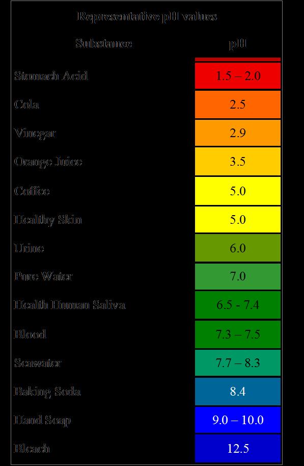 preliminary hsc chemistry worksheets pdf