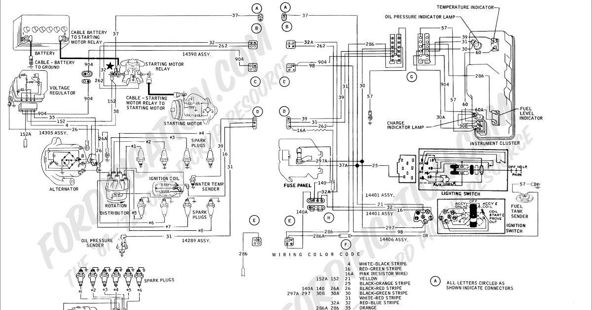 1968 Ford F100 Ignition Switch Wiring Diagram Furue Cars Hd Car Hd Ford Diagram