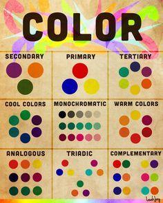 Color Poster Google Search Art Teaching Resources Pinterest - Color wheel color schemes
