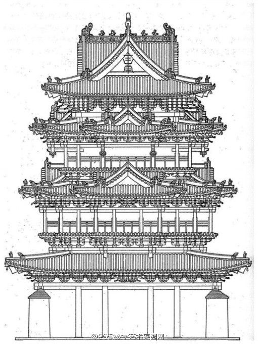 architectural drawings of famous buildings. Brilliant Drawings Famous Buildings  Chinese Architecture With Architectural Drawings Of Buildings C