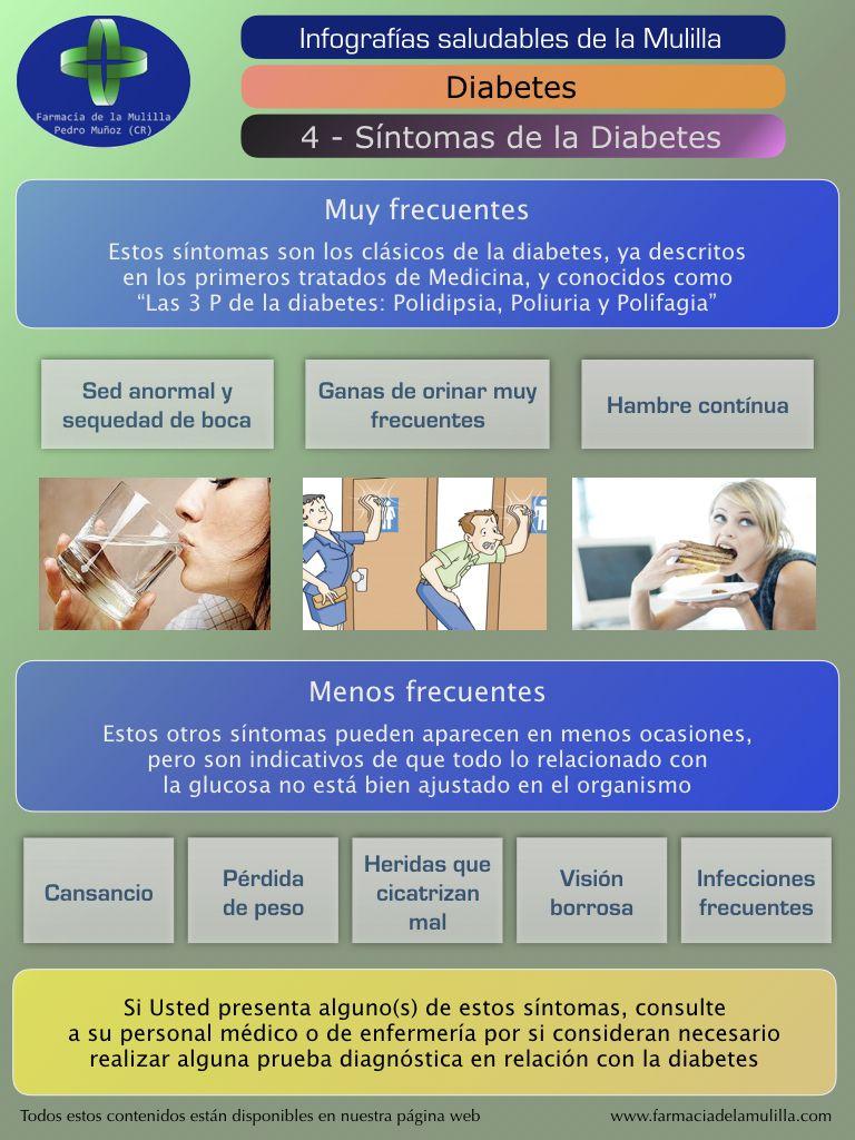 acerca de los síntomas de la diabetes