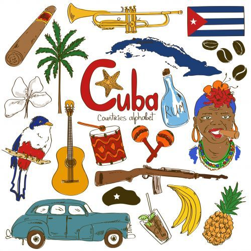 Cuba Map Cuba Poster Cuba Print Cuba Art Map of Cuba Cuba Map Print Cuba Decor Cuba Wall Art