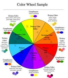 blue and orange color whe | color wheel, the complement pairs are red and  green