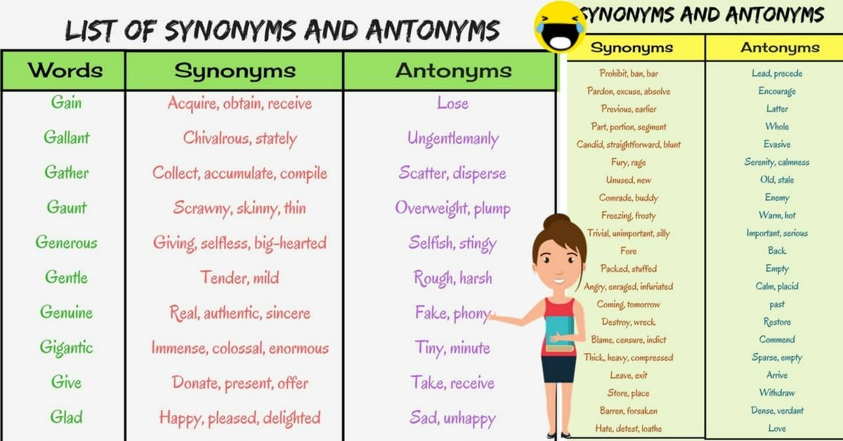 List of Synonyms and Antonyms in English You Should Know