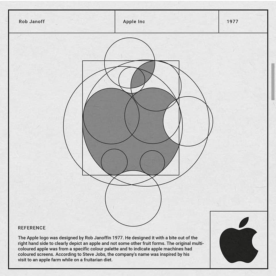 Modern Notoriety On Twitter In 2020 Identity Design Logo Draw Logo Simple Logo Design