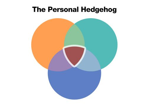 Your Purpose: What The Personal Hedgehog Can Do For You