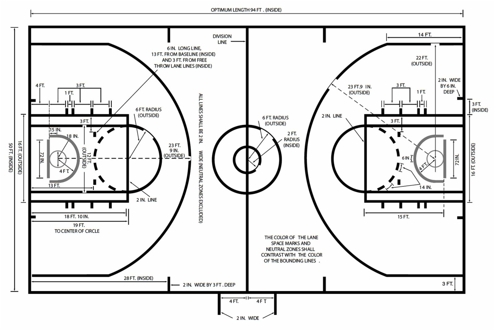 Wallpapermill Com Basketball Court Size Basketball Court Layout Basketball Court Measurements