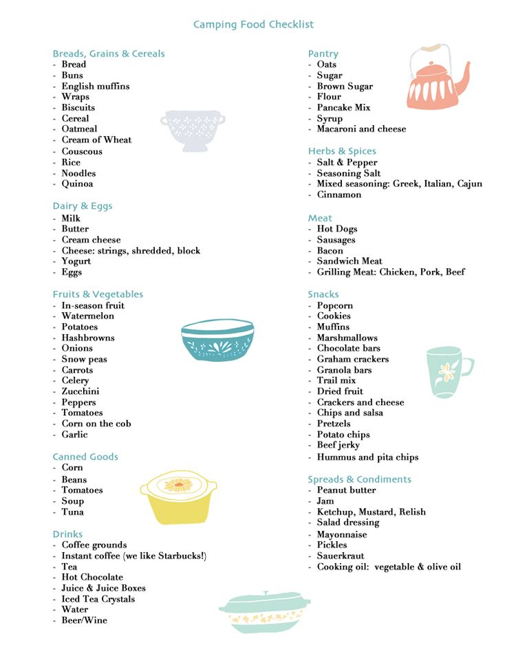 Camping Food Checklist  Camping Food Checklist Camping Foods And