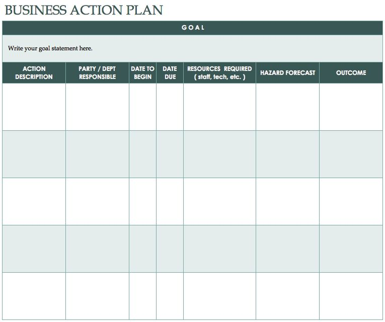 Pin by Belinda Wong on Goal Setting Templates Pinterest Action - business action plan template