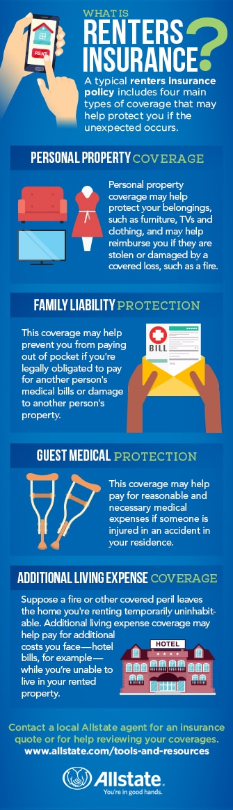 Allstate Insurance Quote Fair Image Result For Allstate Infographics  Renters Insurance