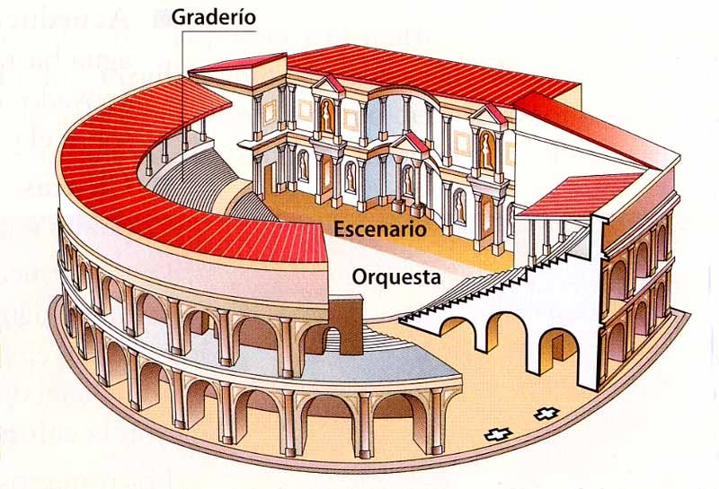 Teatro Romano | 1°ESO:Ancient Rome | Pinterest