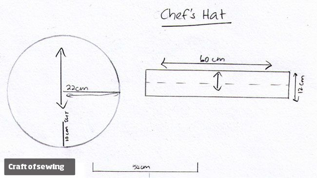 childrens chef hat pattern learn the craft of sewing. Black Bedroom Furniture Sets. Home Design Ideas