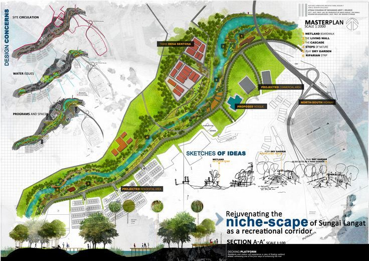 Landscape Architecture Board Layout Google Search