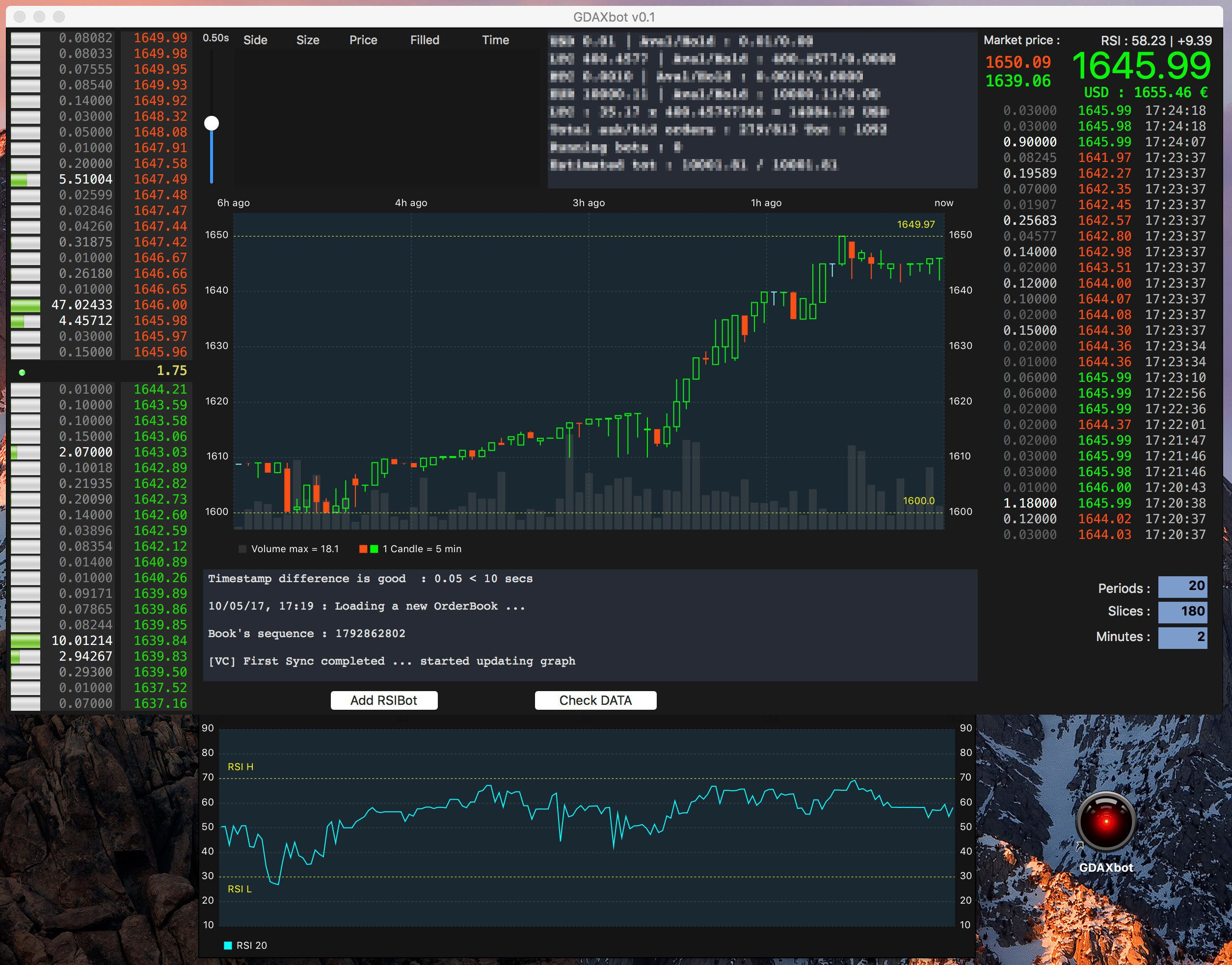 Thrown away bitcoin news